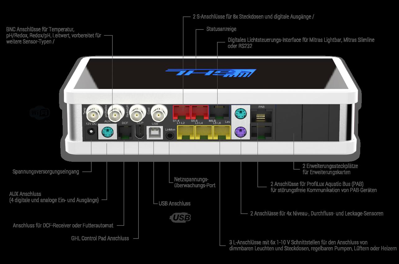 GHL ProfiLux 4 Mega-Set 6E Schwarz