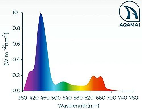 AQAMAI LRM-LED Reef Light 100 W - schwarz