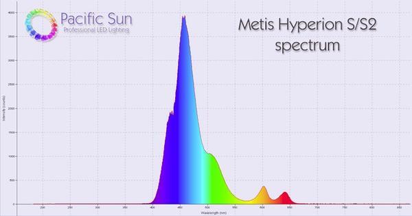 Pacific Sun Metis Hyperion S2 (SMT) 4x75W weiß