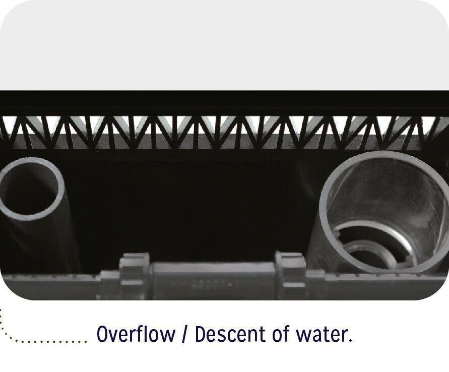 Aquarium Systems L´AQUARIUM 2.0 (720 Liter Systemvolumen) Paltettenversand