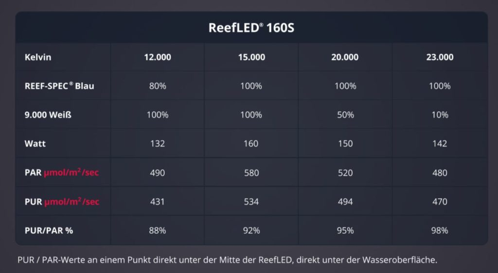 Red Sea ReefLED™160S