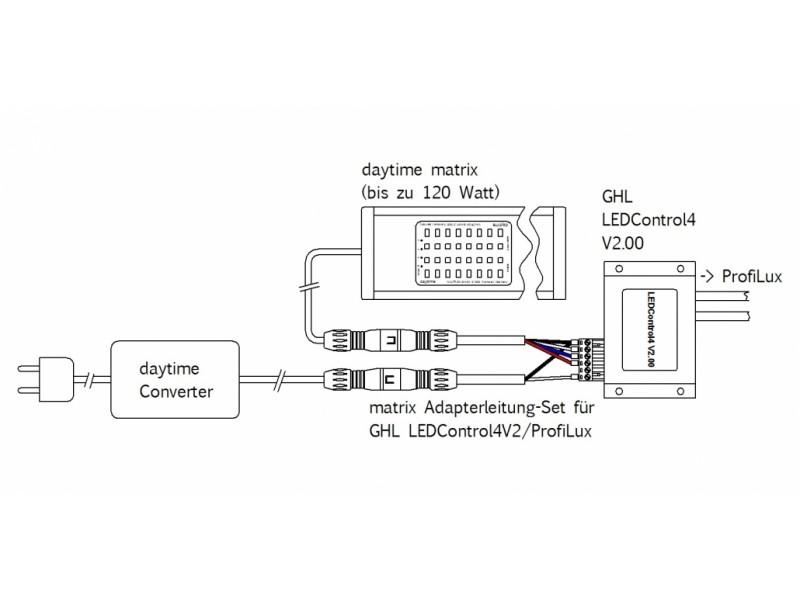 Daytime matrix/pendix Adapterleitung-Set für GHL LEDControl4 V2.00