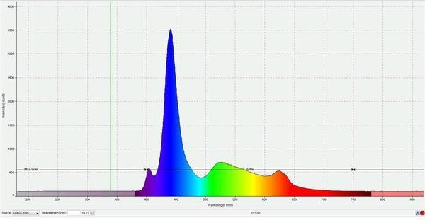 Pacific Sun Tritont  R2+ 145W Slave  9 Kanal/Bluetooth