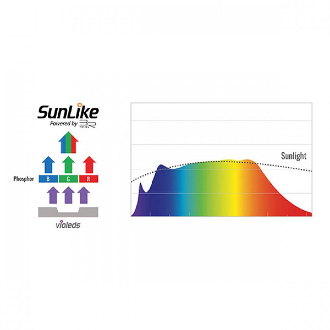 Daytime Led Modul SunLike marine