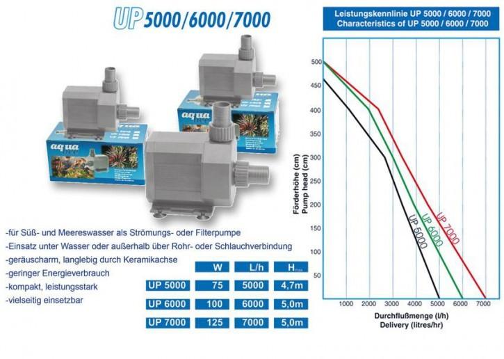 Aquabee UP 6000 Universalpumpe
